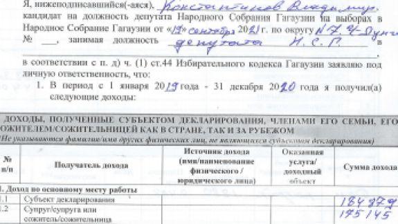 Profil de candidat | Circumscripția Nr. 7 Ceadîr-Lunga. Cine sunt candidații care luptă pentru fotoliul de deputat în Adunarea Populară