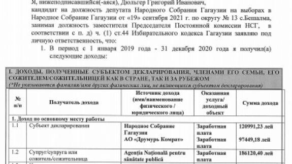 Profil de candidat | Circumscripția Nr. 13 Beșalma. Patru candidați luptă pentru un fotoliu de deputat în Adunarea Populară a Găgăuziei. Află cine sunt și ce averi declară