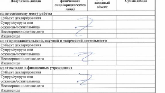 Profil de candidat | Circumscripția Nr. 15 Bugeac. Despre candidații la funcția de deputat în Adunarea Populară și de ce această circumscripție a atras atenția opiniei publice