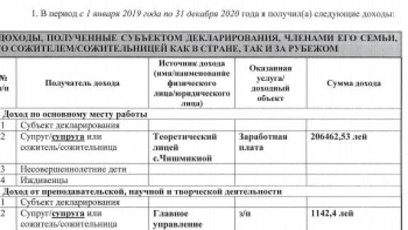 Profil de candidat | Circumscripția Nr. 16 Cișmichioi. Ce avere declară și cine sunt cei doi candidați în Adunarea Populară a Găgăuziei