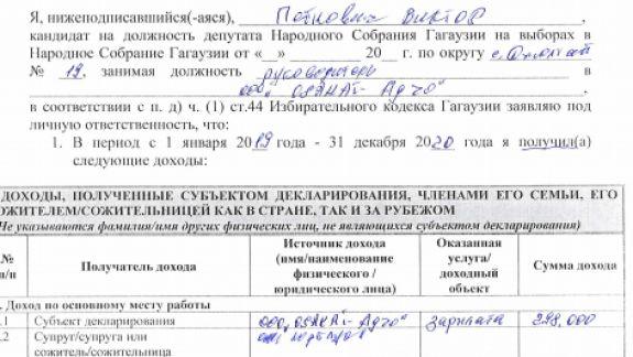 Profil de candidat   Circumscripția Nr. 19 Joltai. Despre candidații în Adunarea Populară - funcții, venituri, averi