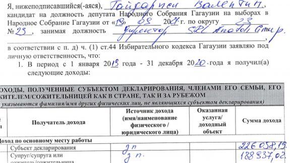 Profil de candidat | Circumscripția Nr. 23 Carbalia. Doi candidați, care au mai fost deputați în Adunarea Populară a Găgăuziei, luptă din nou pentru un loc în organul legislativ