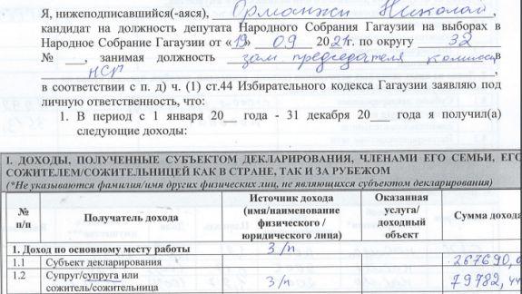 Profil de candidat   Circumscripția Nr. 32 Cotovscoie. Unica circumscripție din UTA Găgăuzia, unde în listă, la acest scrutin, figurează un singur candidat