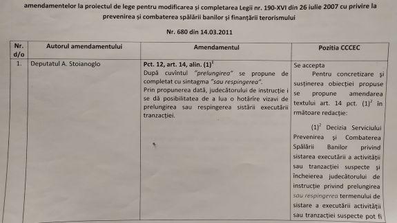 Dosarul Laundromat: Un amendament din 2011 la Legea privind spălarea de bani ar fi facilitat infracțiunea pentru 22 miliarde de dolari. Cine e autorul (DOC)