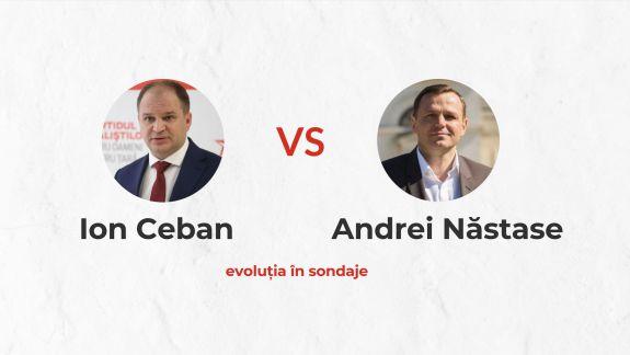 Alegeri pentru Primăria Capitalei: Ceban continuă să conducă în sondaje (INFOGRAFIC)