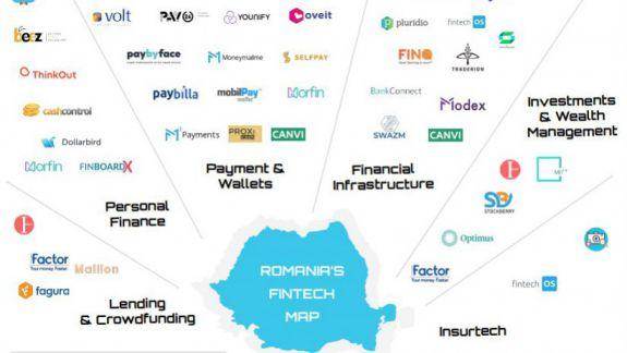 Un startup din Republica Moldova, inclus în prima harta a fintech-urilor din România (FOTO)