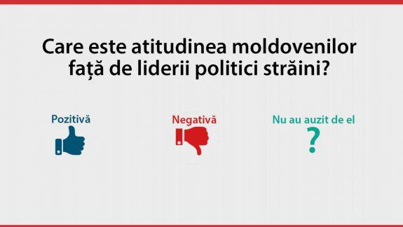 INFOGRAFIC. Moldovenii nu știu cine este Cameron sau Hollande și nu au încredere în Poroșenko