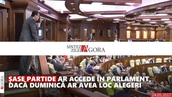 VIDEO. Sinteza Zilei: Sondaj politic despre politică și ziua liberă recuperabilă